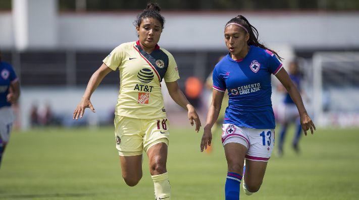 19cca1cb El campeón América buscará mantener hegemonía ante Cruz Azul en ...